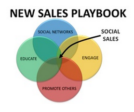 New sales playbook