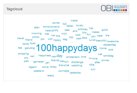 hashtag cloud #100happydays via OBI4wan